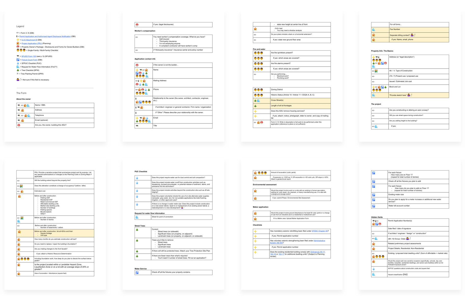 Pages from the Google Doc used for the first draft of revised content.