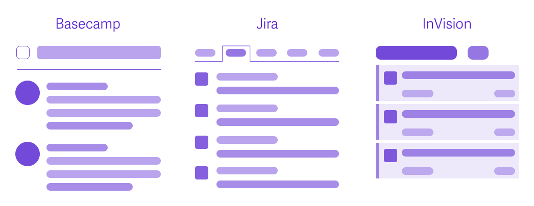 Basecamp, JIRA, and Invision all use linear timelines.